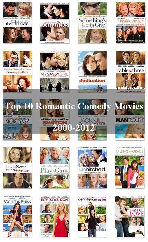 Top 10 lovely romantic movies ever made